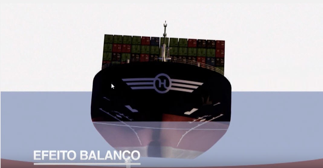 efeito balanço