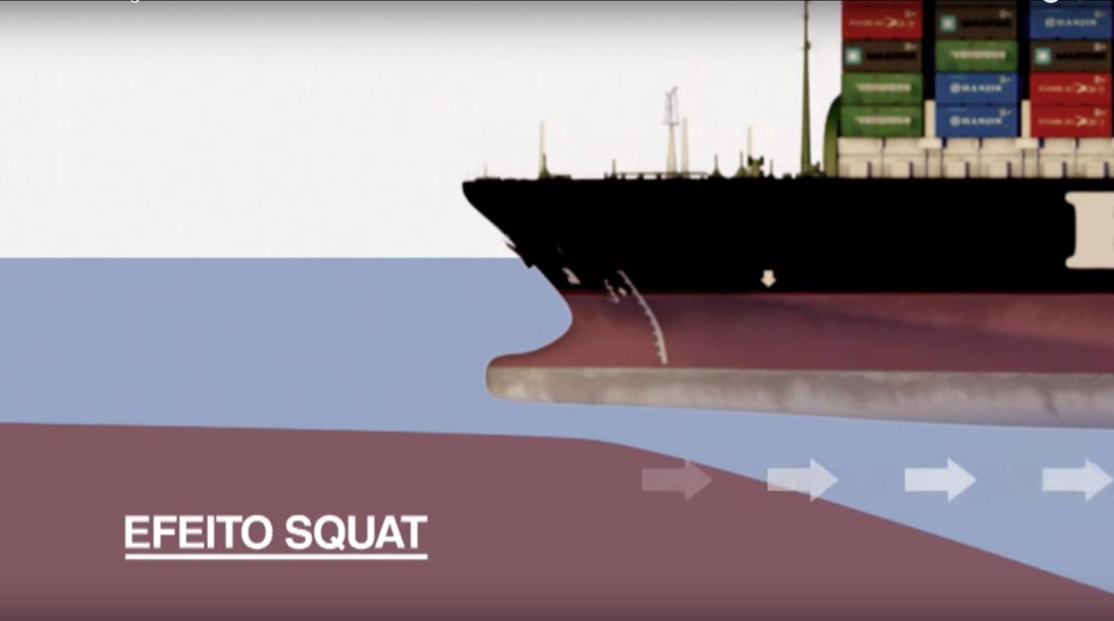 efeito squat